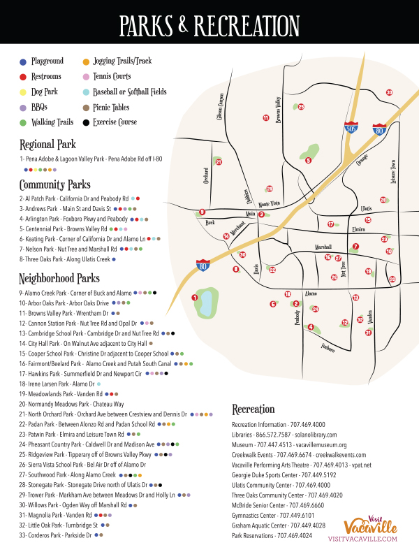 Vacaville Parks Map